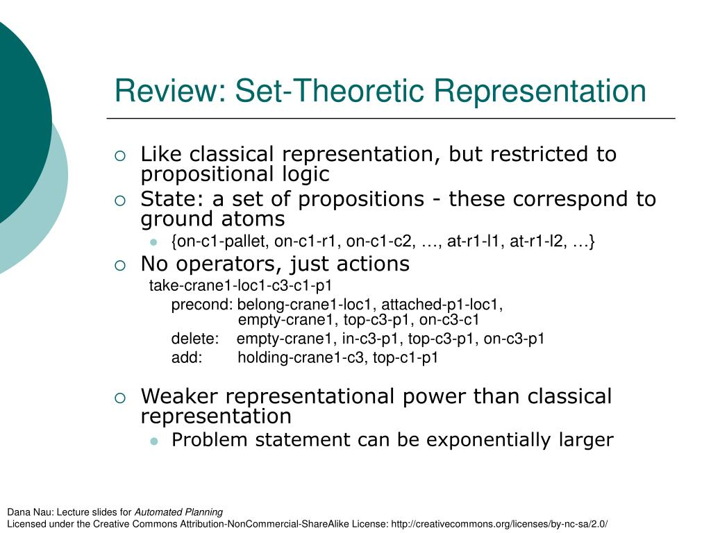 Review: Set-Theoretic Representation