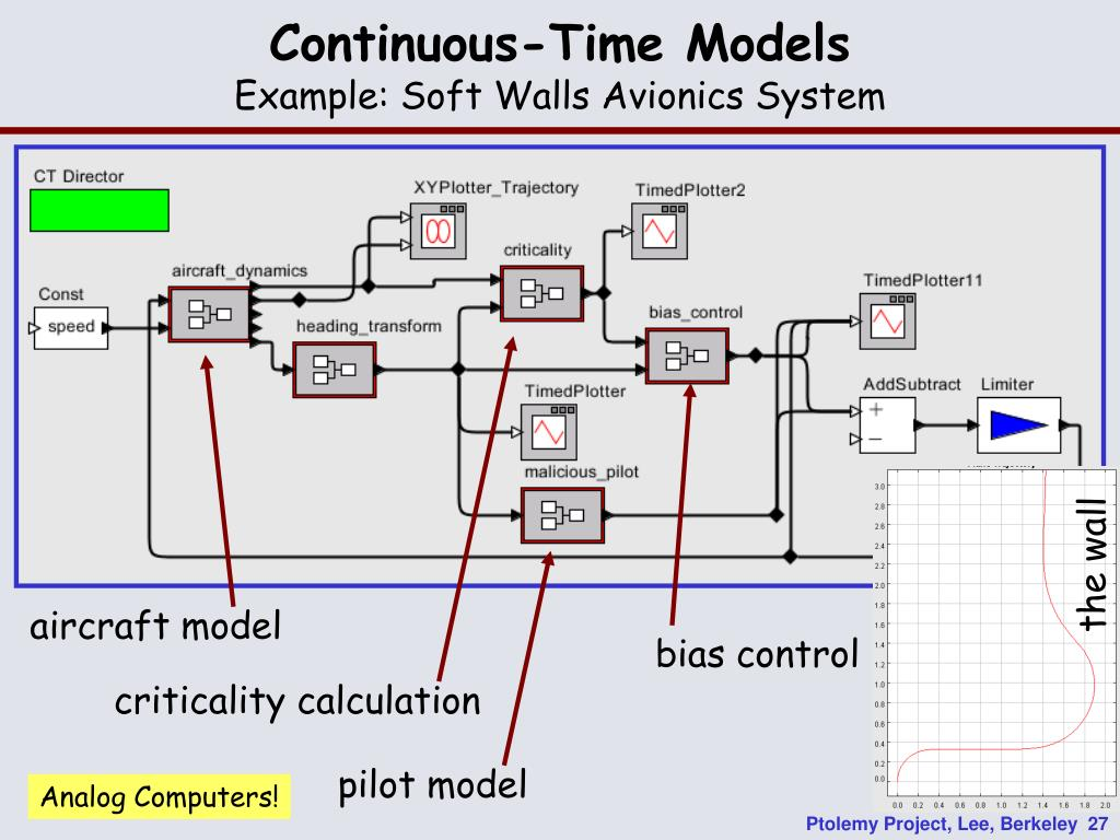 Continuous-Time Models