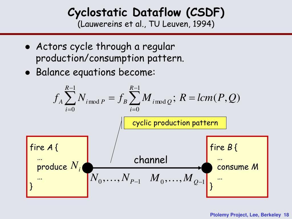 Cyclostatic Dataflow (CSDF)