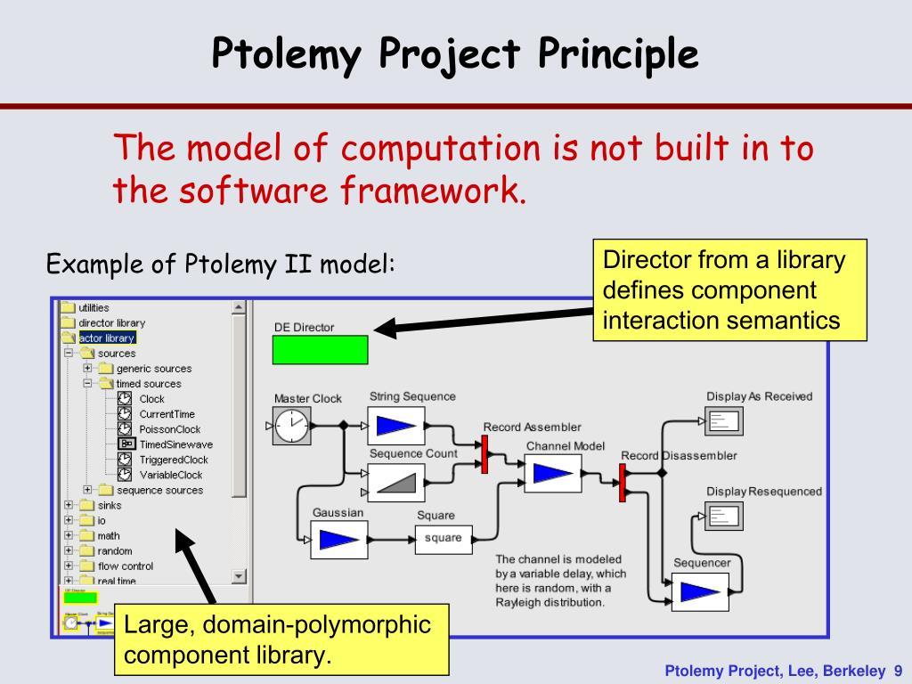 Ptolemy Project Principle