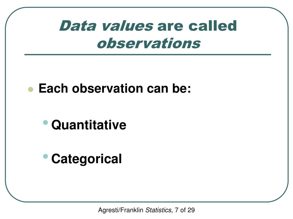 Data values