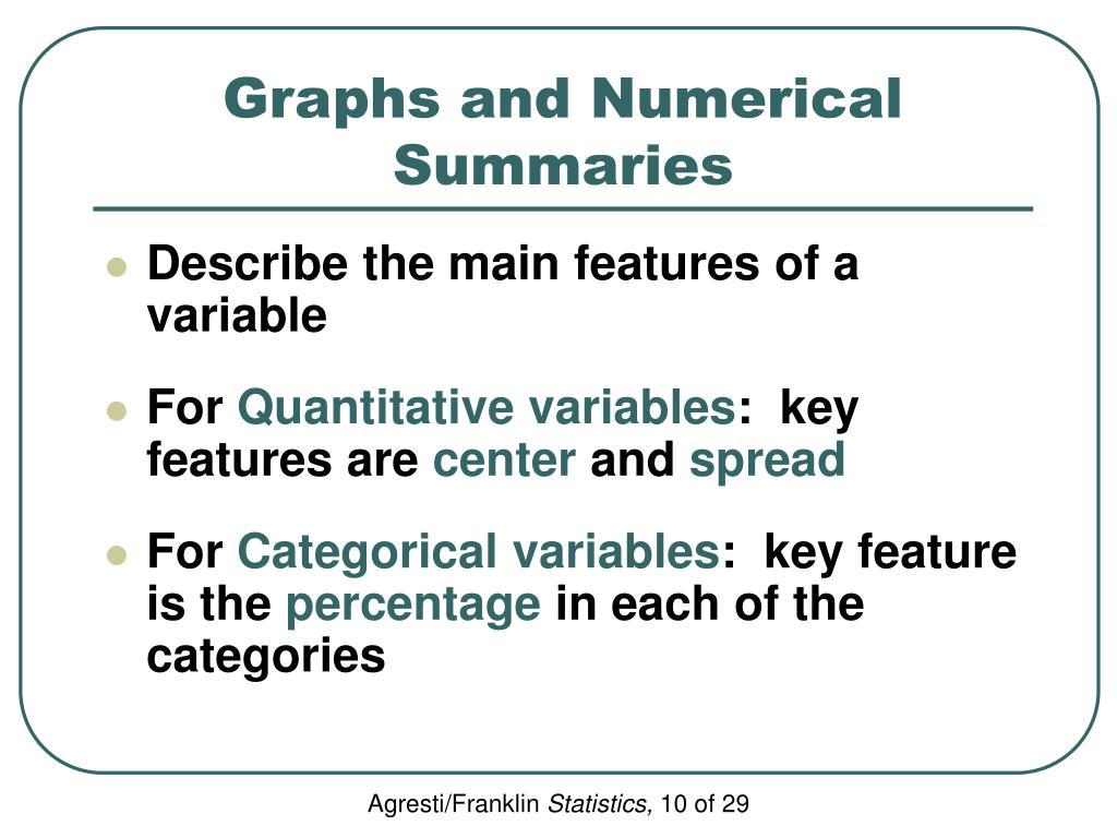 Graphs and Numerical Summaries