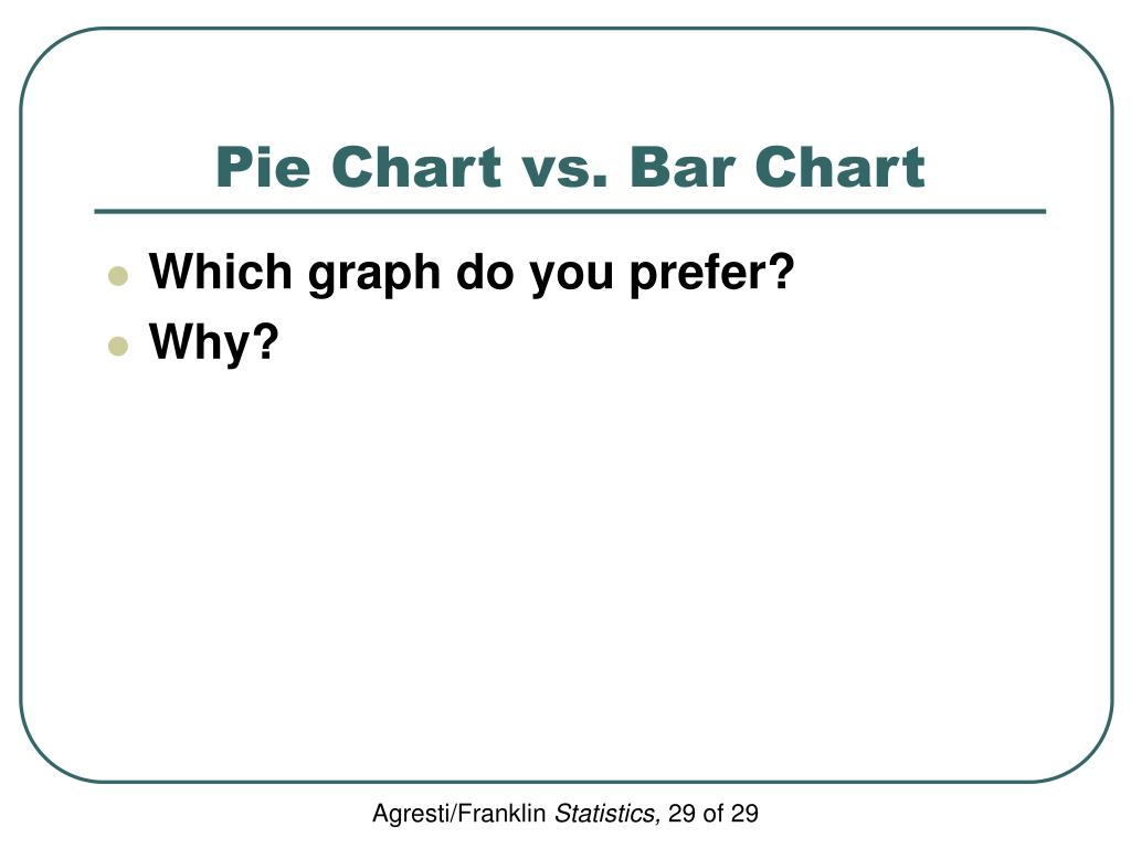 Pie Chart vs. Bar Chart