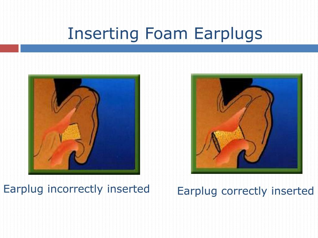Inserting Foam Earplugs