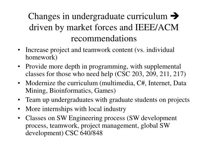 Changes in undergraduate curriculum