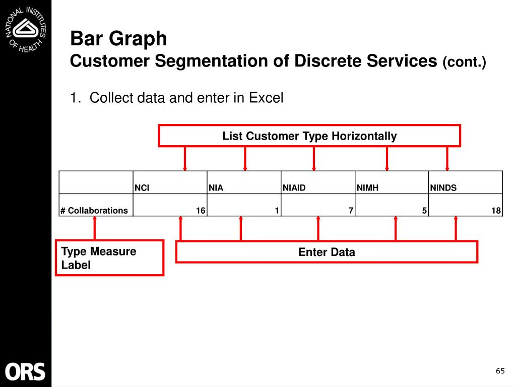 List Customer Type Horizontally