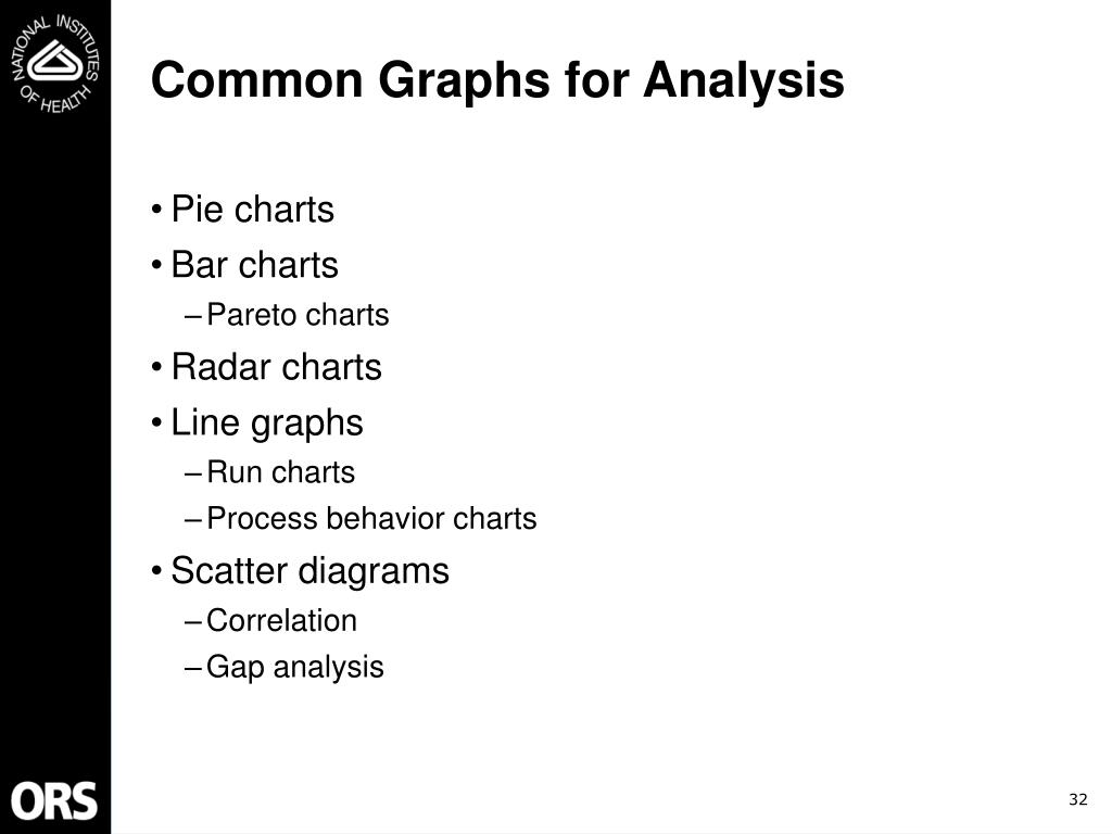 Common Graphs for Analysis
