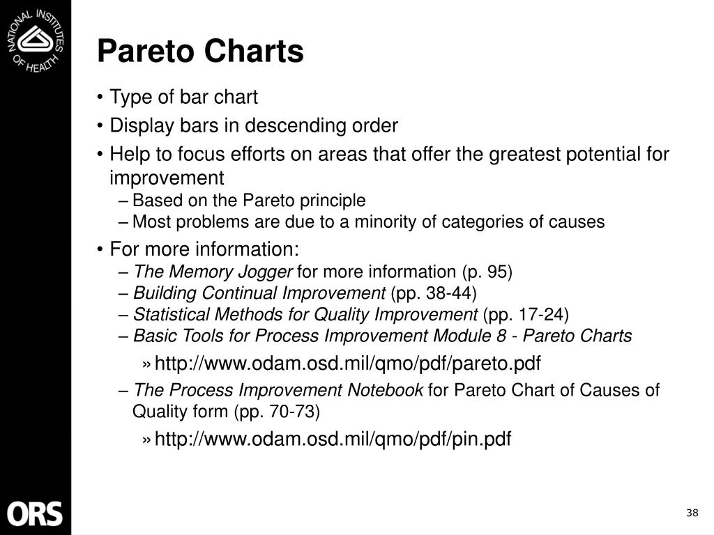 Pareto Charts