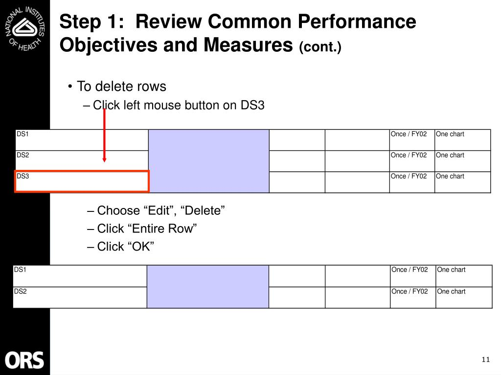 Step 1:  Review Common Performance Objectives and Measures