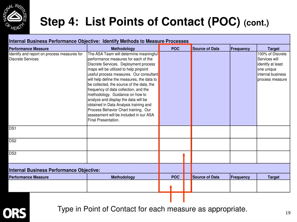 Step 4:  List Points of Contact (POC)