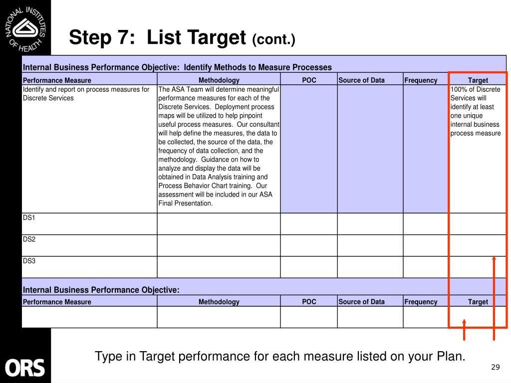 Step 7:  List Target