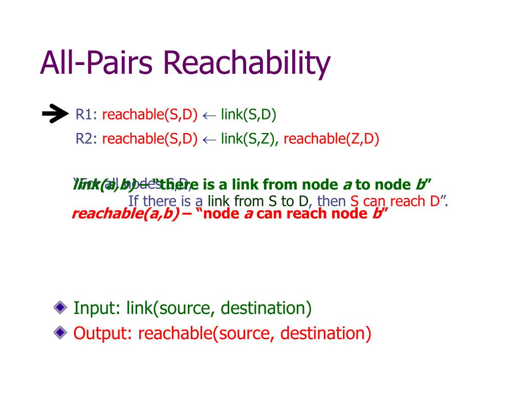 All-Pairs Reachability