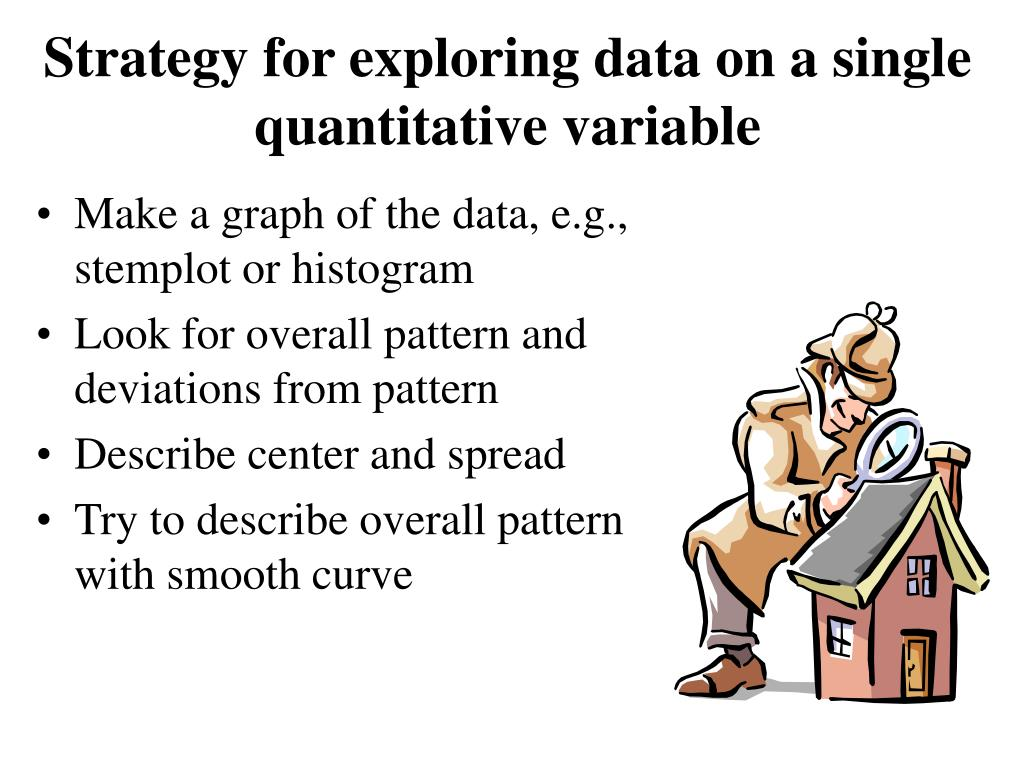 Strategy for exploring data on a single quantitative variable