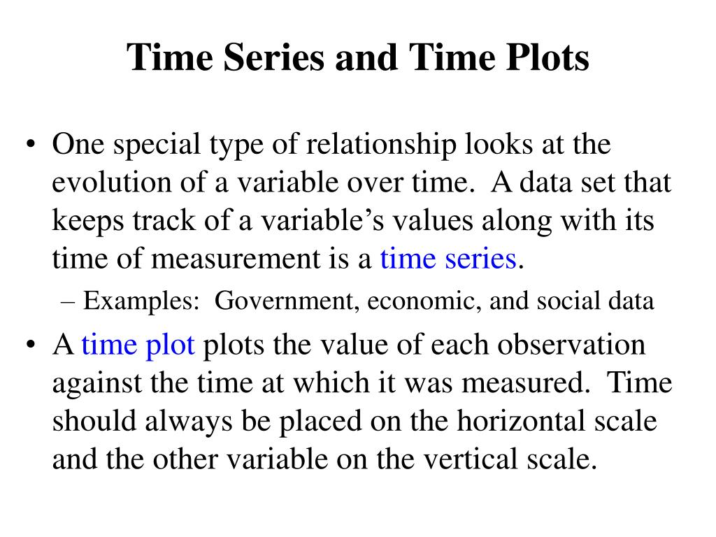 Time Series and Time Plots
