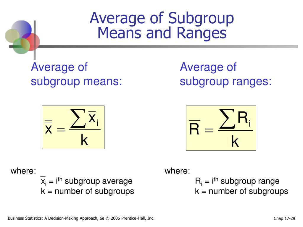 Average of Subgroup