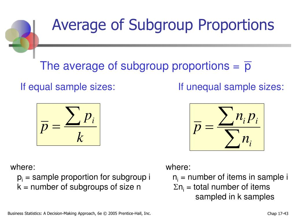 Average of Subgroup Proportions