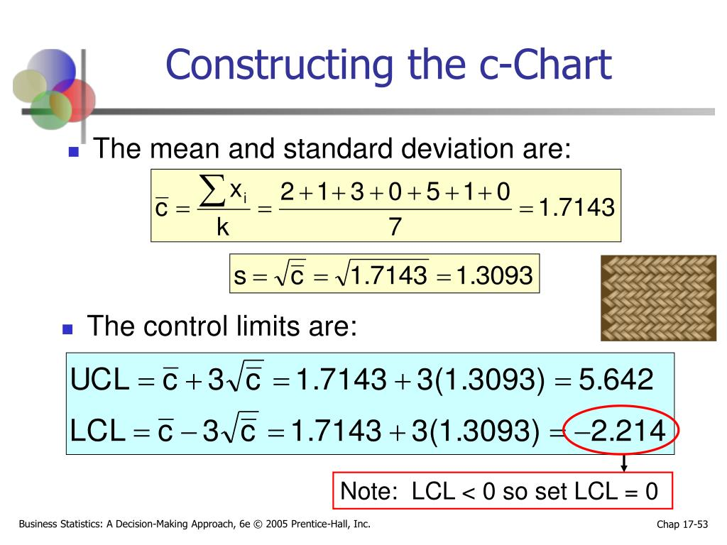 Constructing the c-Chart