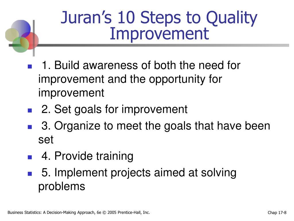 Juran's 10 Steps to Quality Improvement