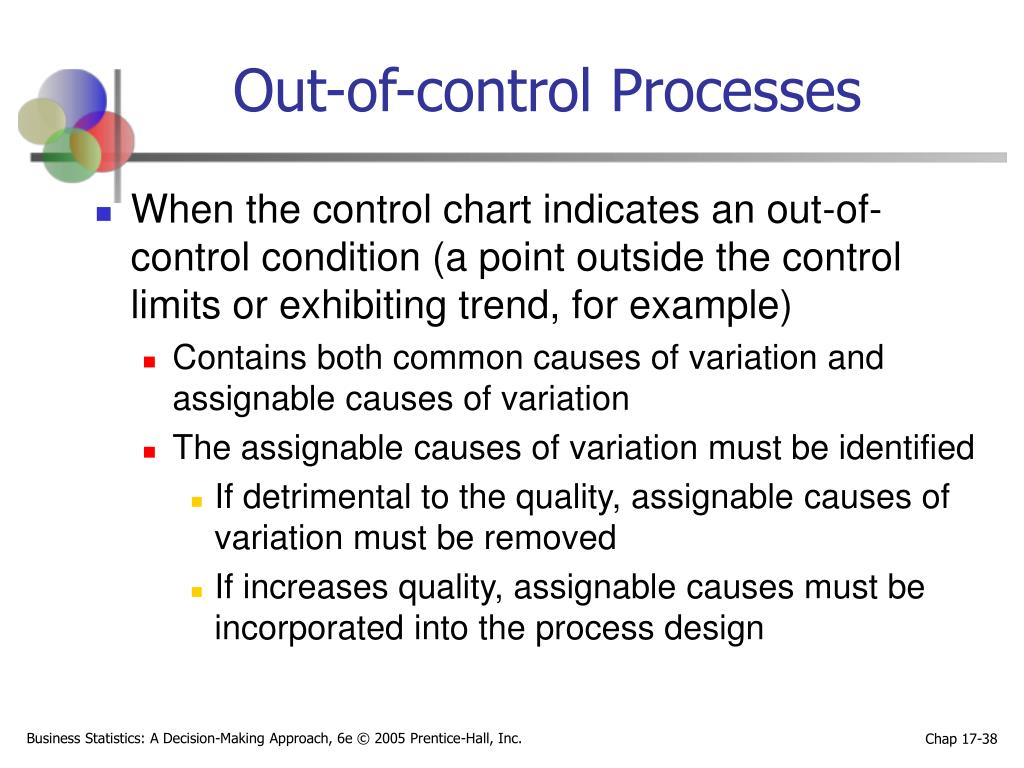 Out-of-control Processes