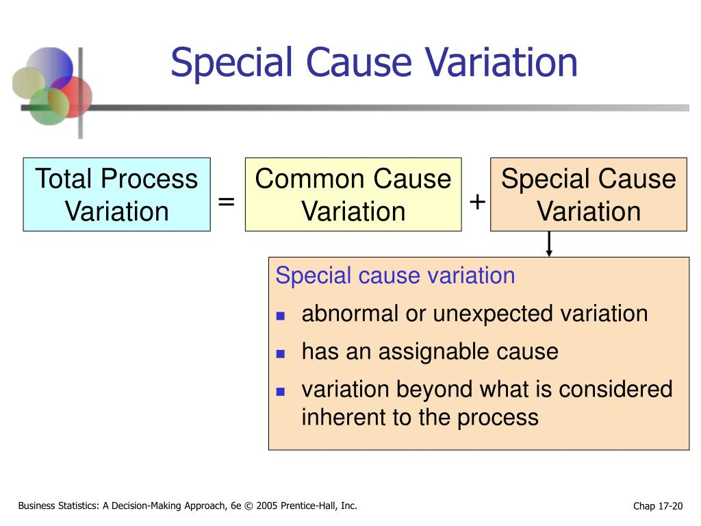 Special Cause Variation
