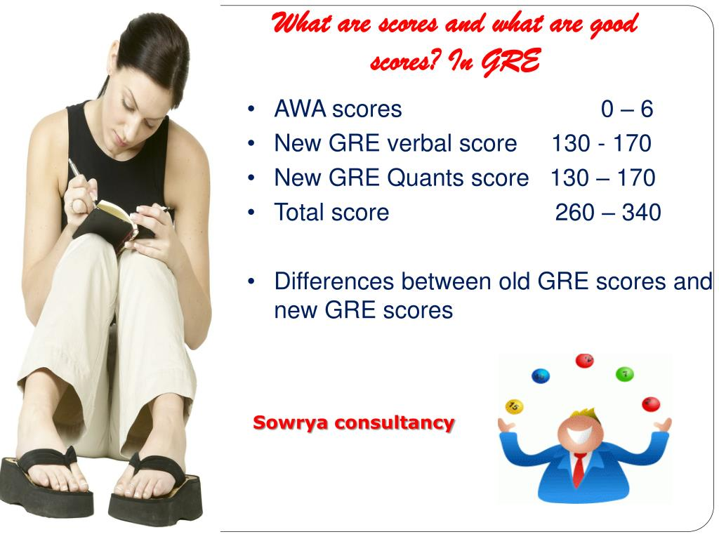 What are scores and what are good scores? In GRE