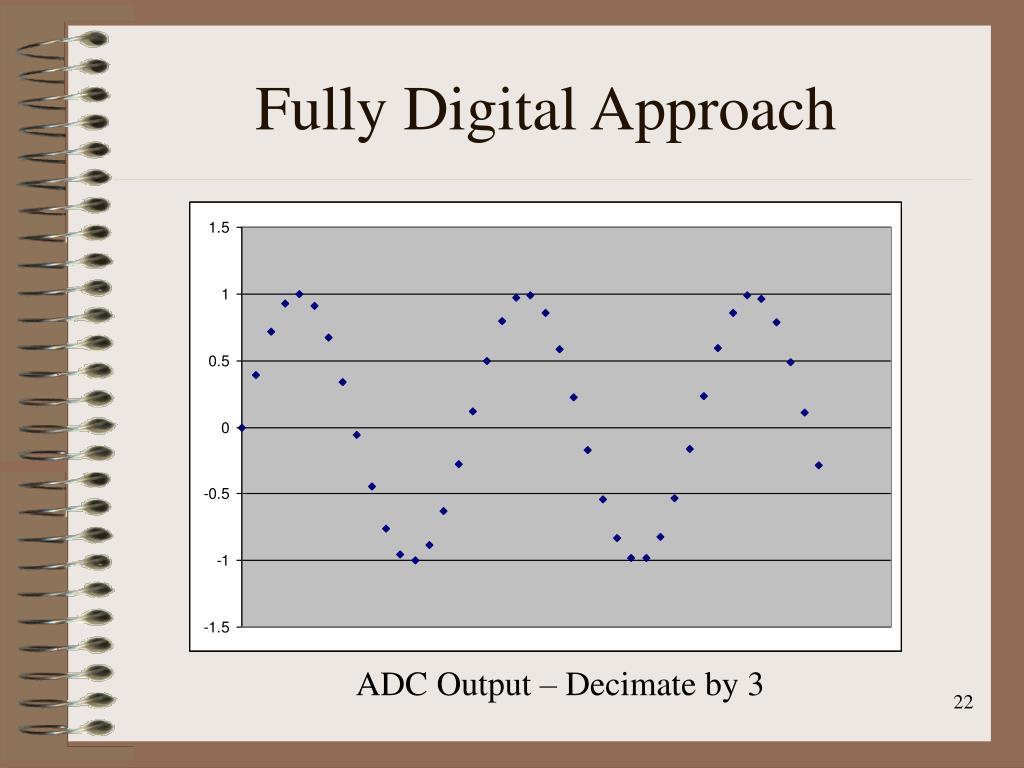 Fully Digital Approach