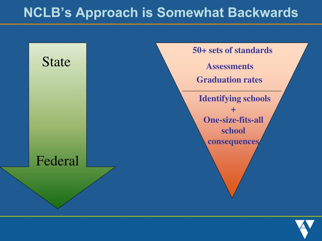 NCLB's Approach is Somewhat Backwards