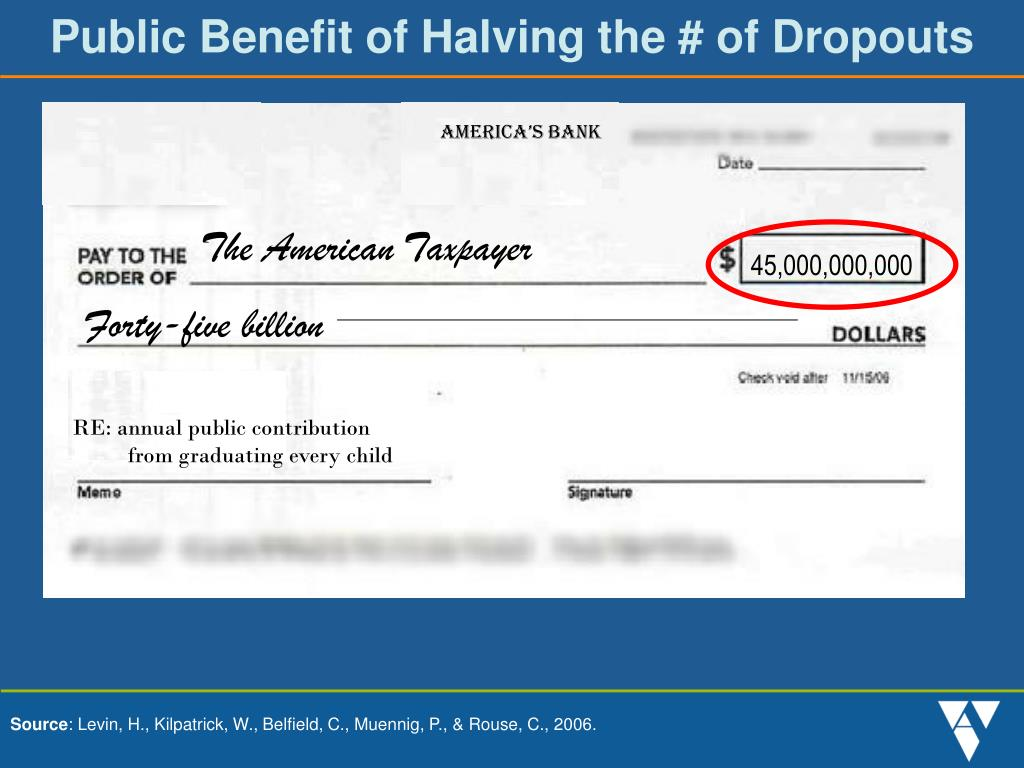 Public Benefit of Halving the # of Dropouts
