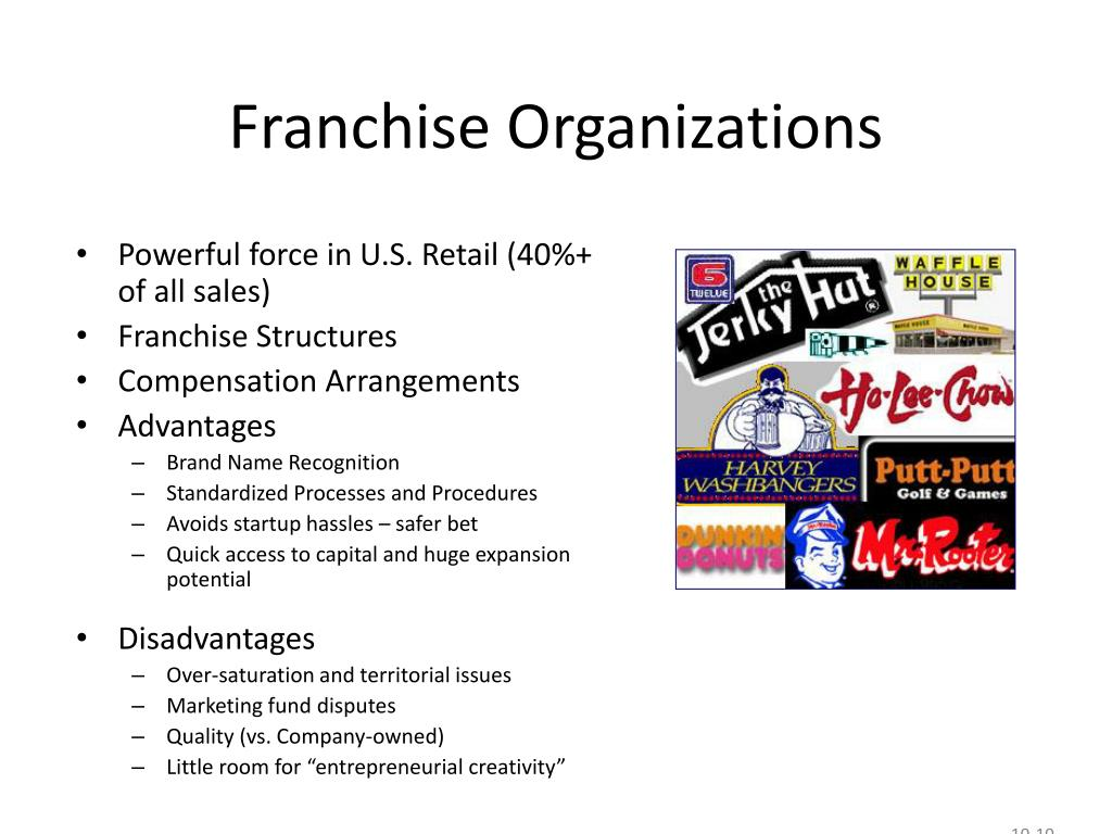 Franchise Organizations