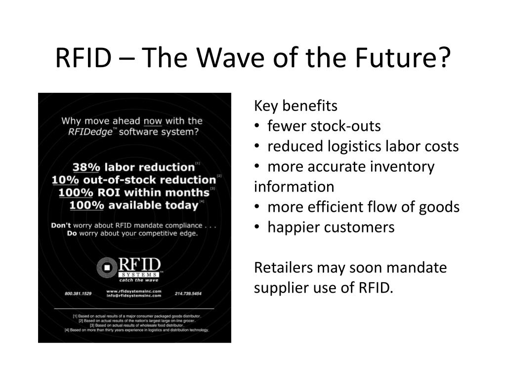 RFID – The Wave of the Future?