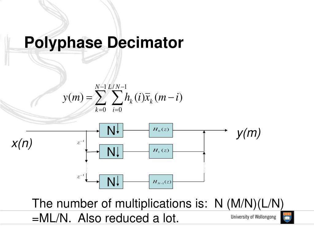 Polyphase Decimator