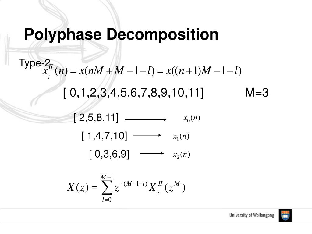 Polyphase Decomposition