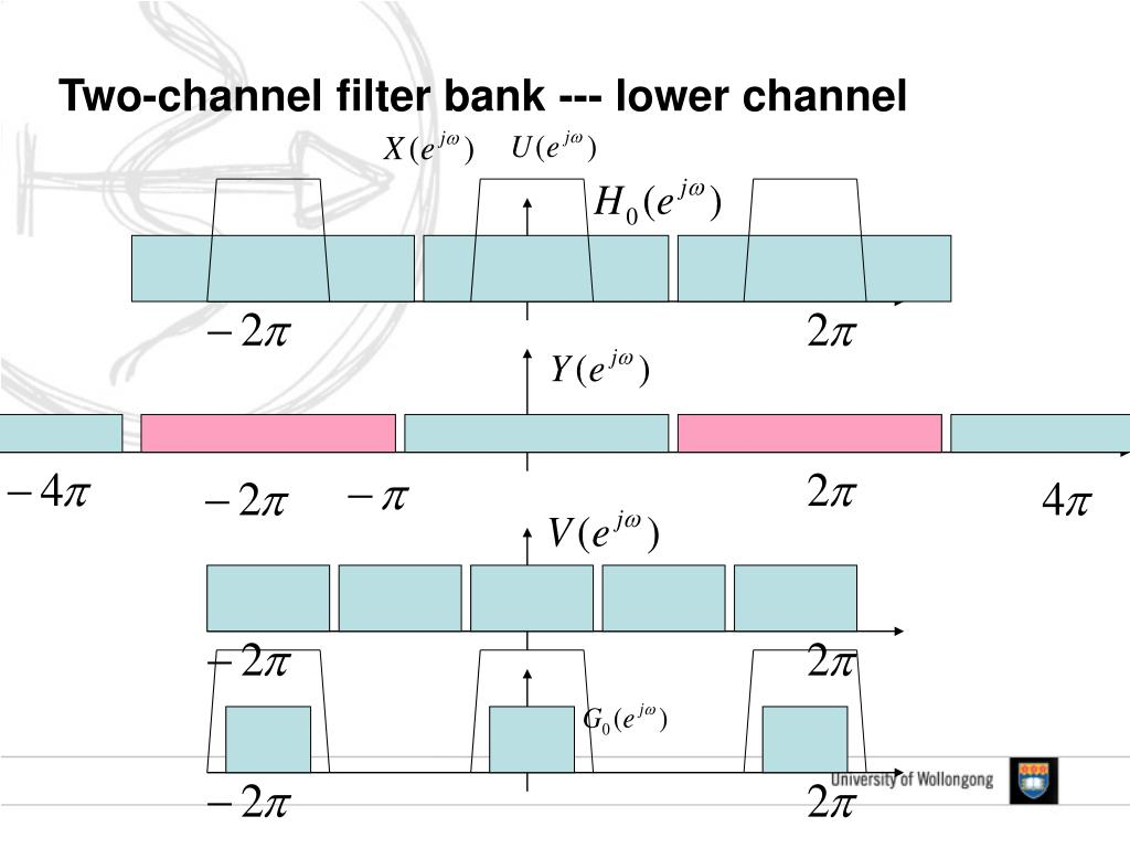 Two-channel filter bank --- lower channel