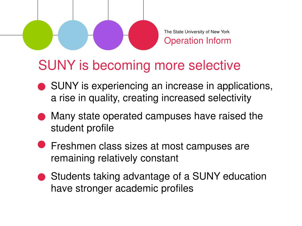 The State University of New York