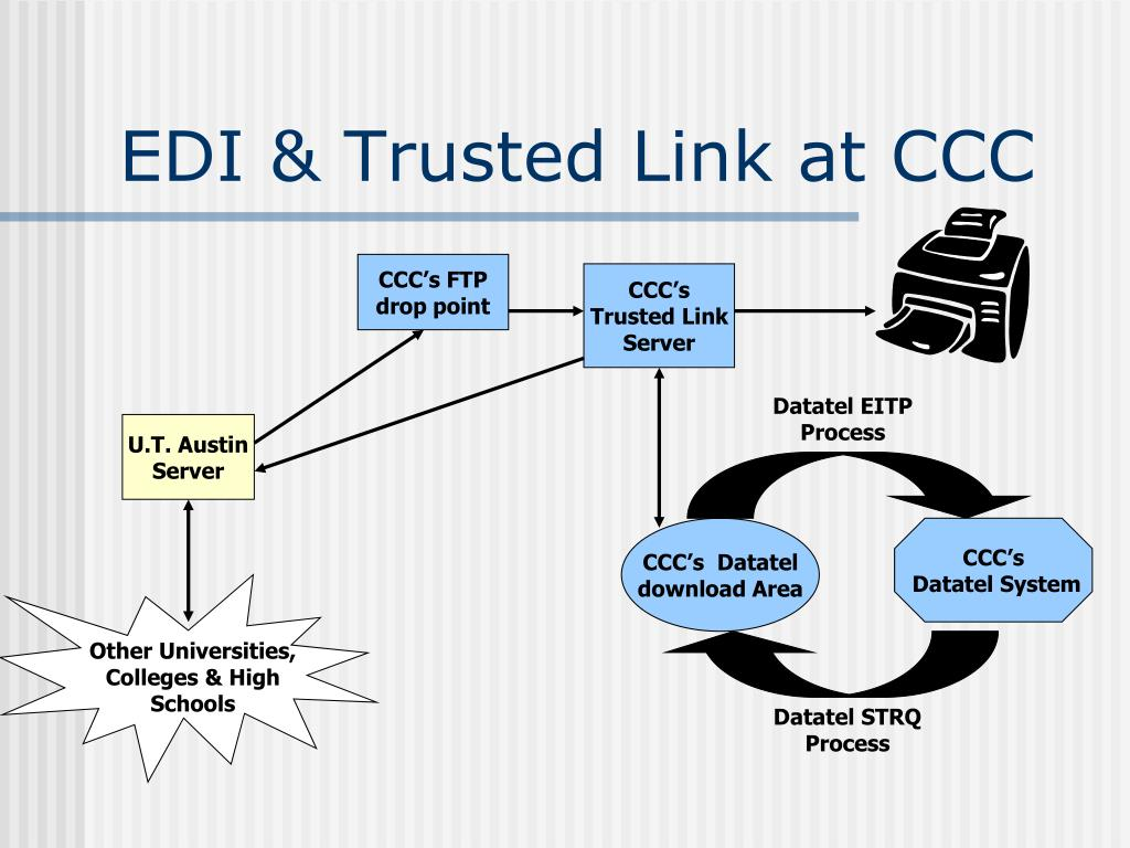EDI & Trusted Link at CCC