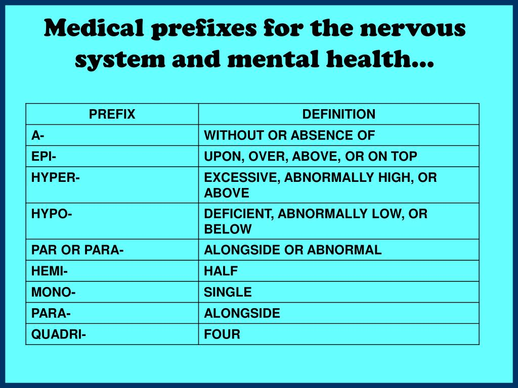 Medical prefixes for the nervous  system and mental health…