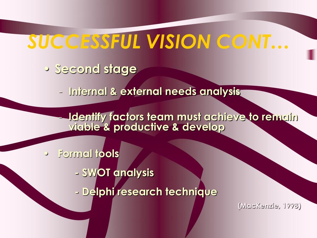 SUCCESSFUL VISION CONT…