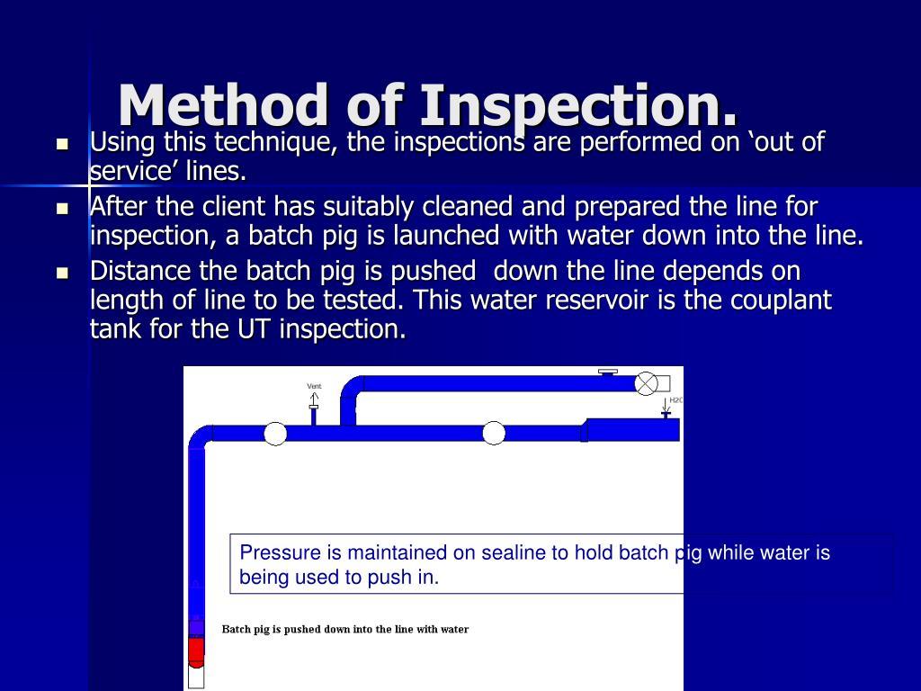 Method of Inspection.