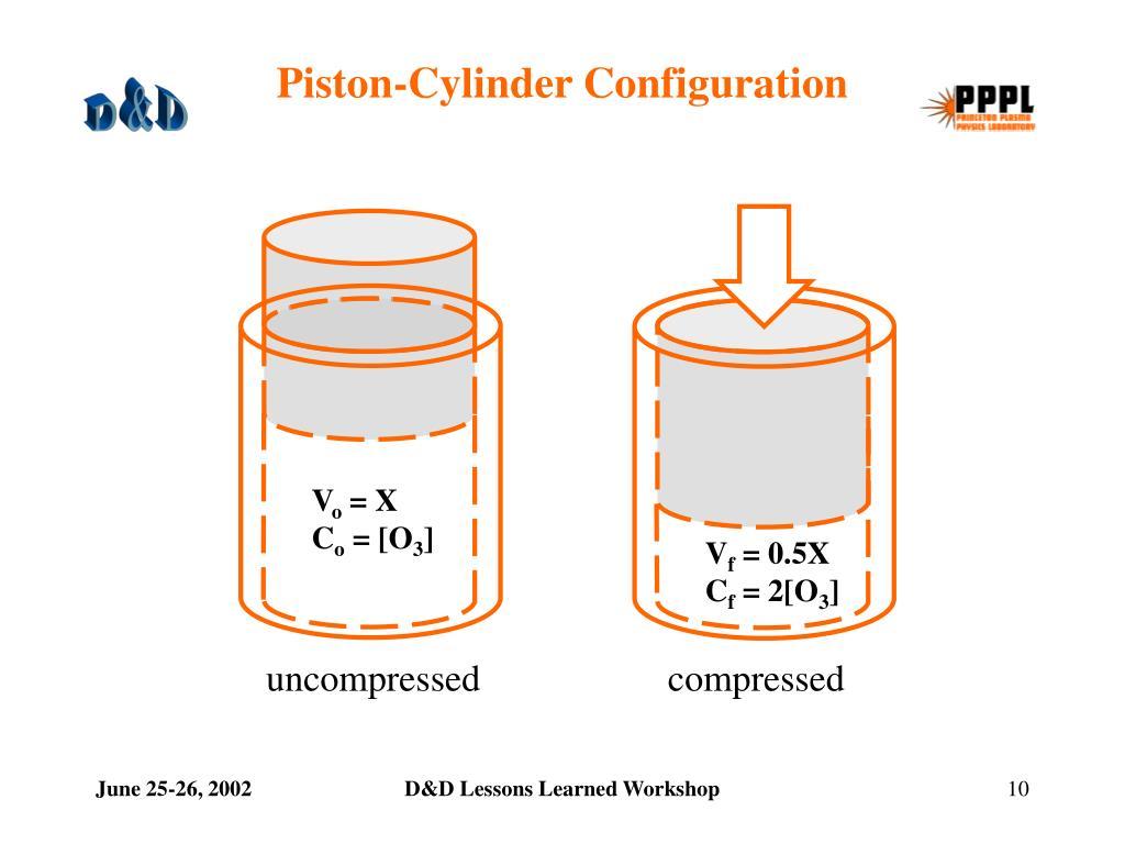 Piston-Cylinder Configuration