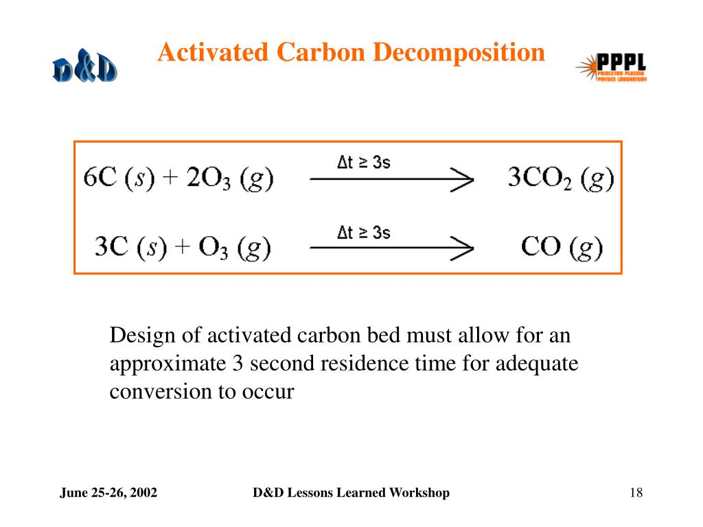 Activated Carbon Decomposition