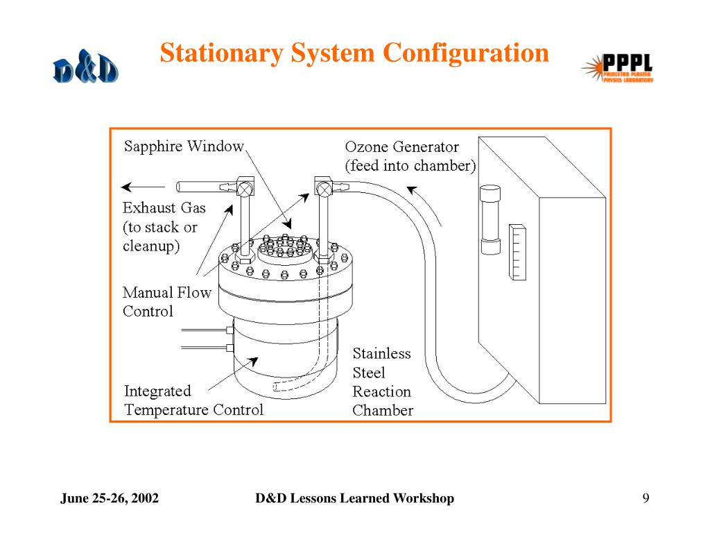 Stationary System Configuration