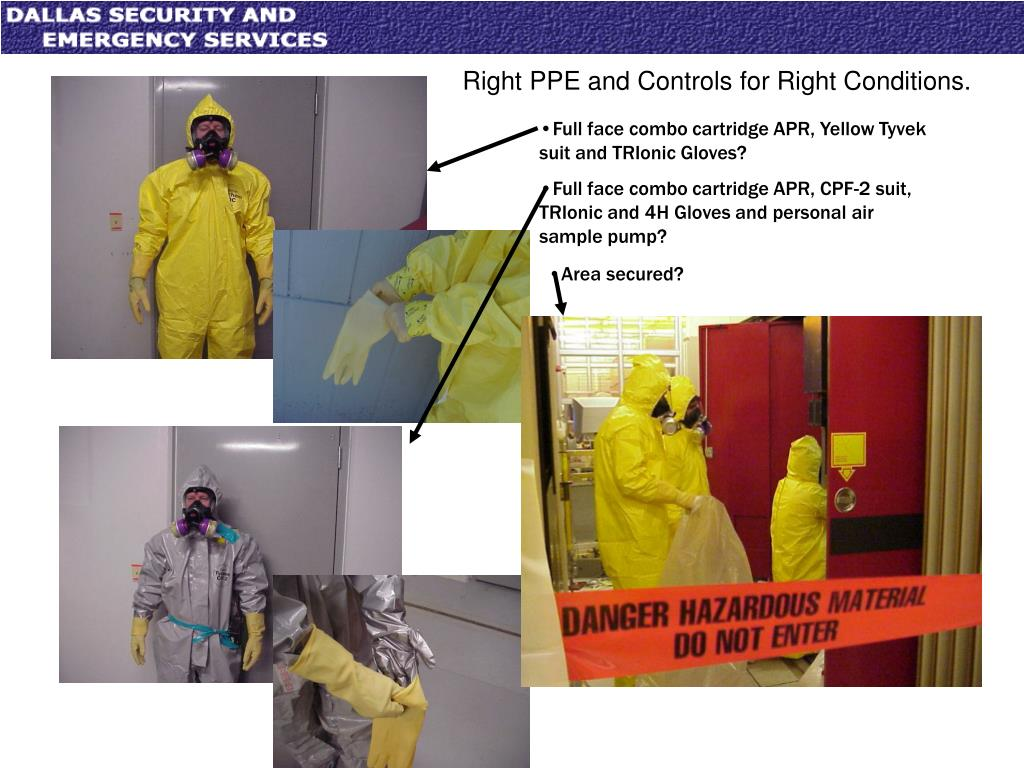 Right PPE and Controls for Right Conditions.