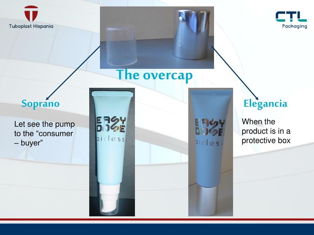 The overcap