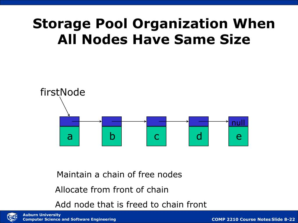 Storage Pool Organization When All Nodes Have Same Size