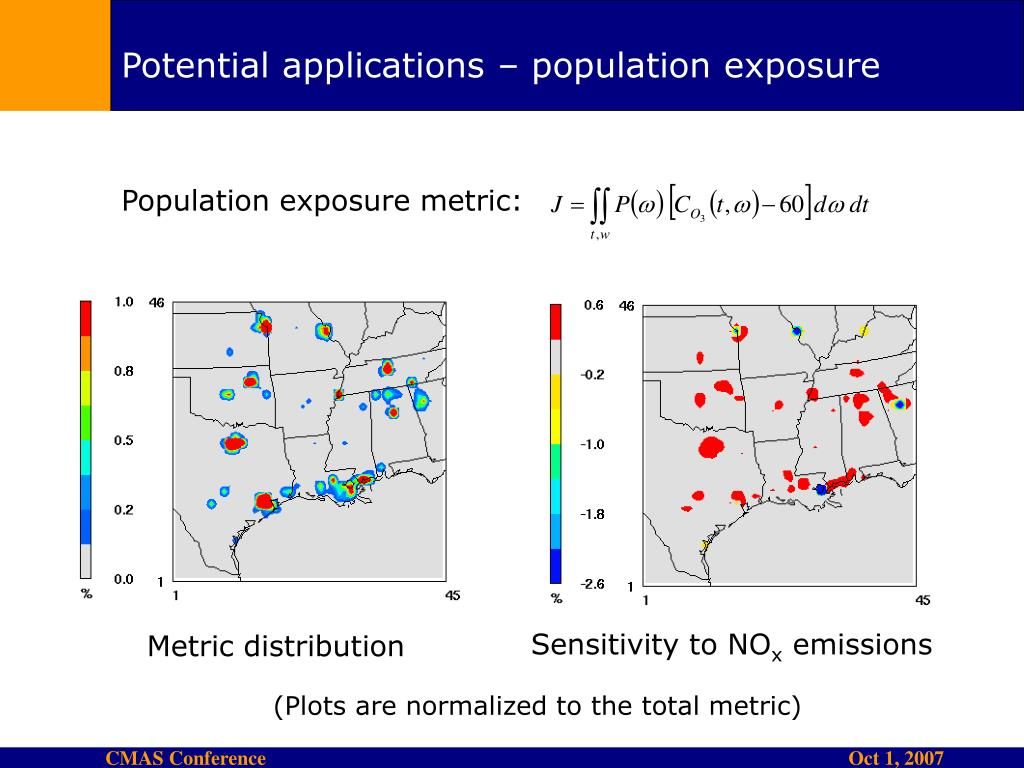Potential applications – population exposure
