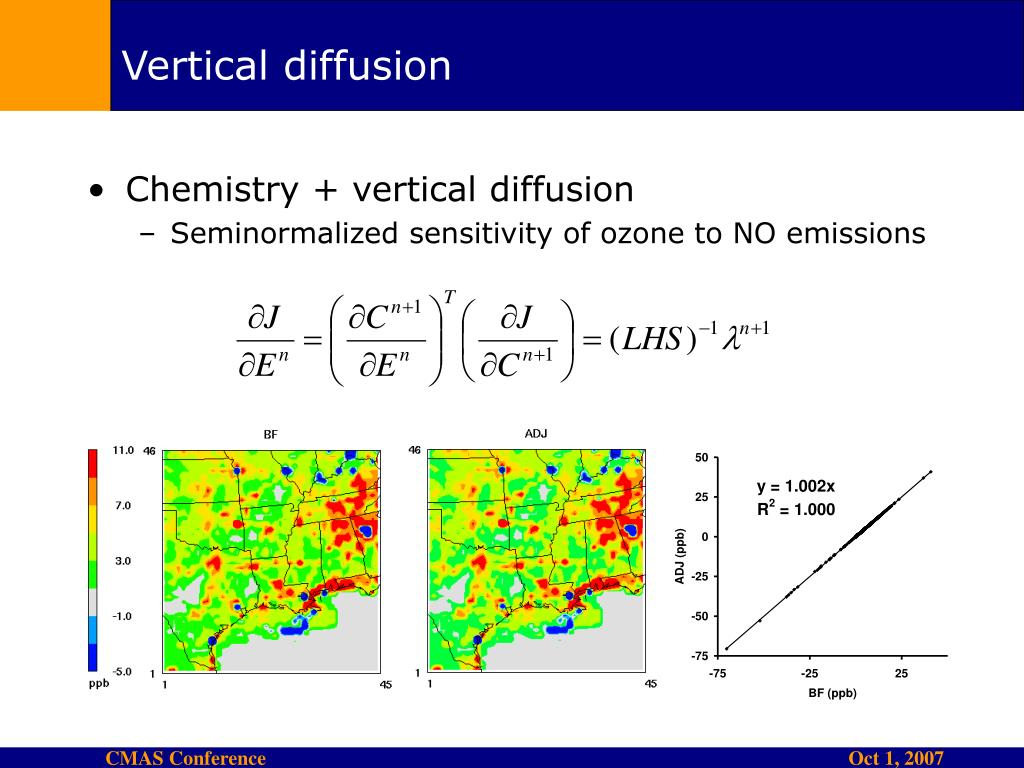 Vertical diffusion