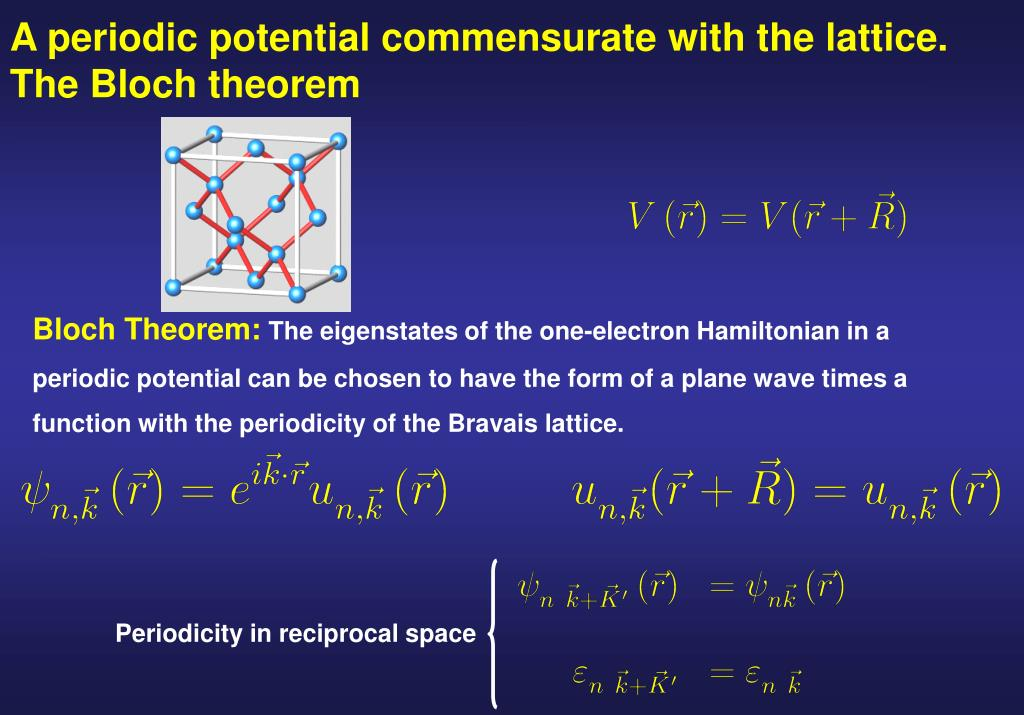 A periodic potential commensurate with the lattice. The Bloch theorem
