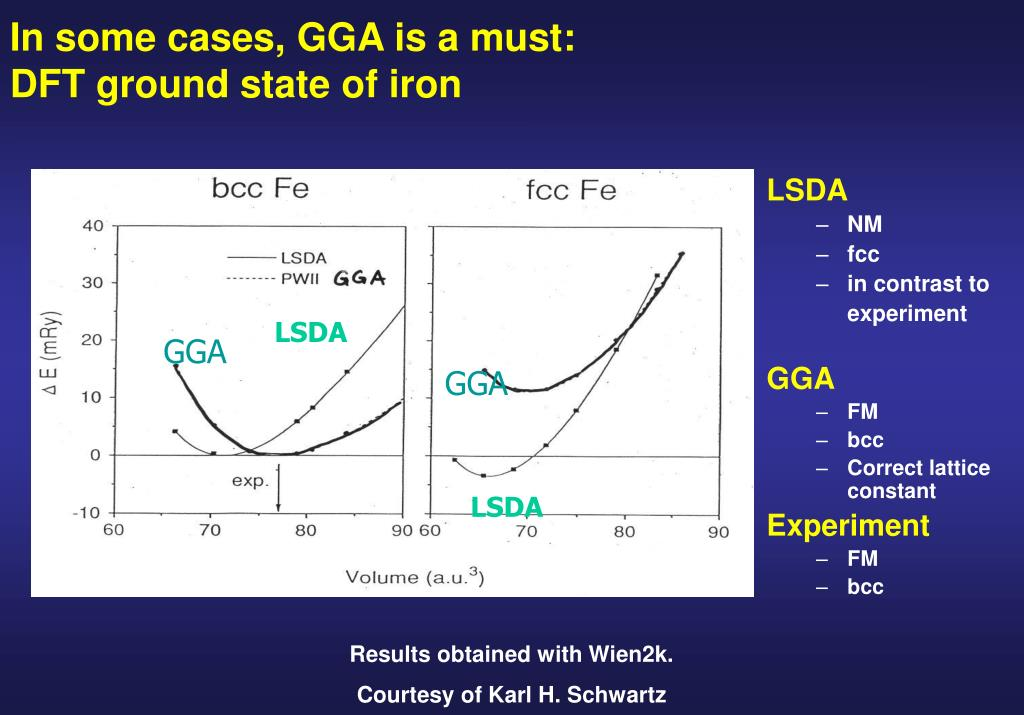 In some cases, GGA is a must: DFT