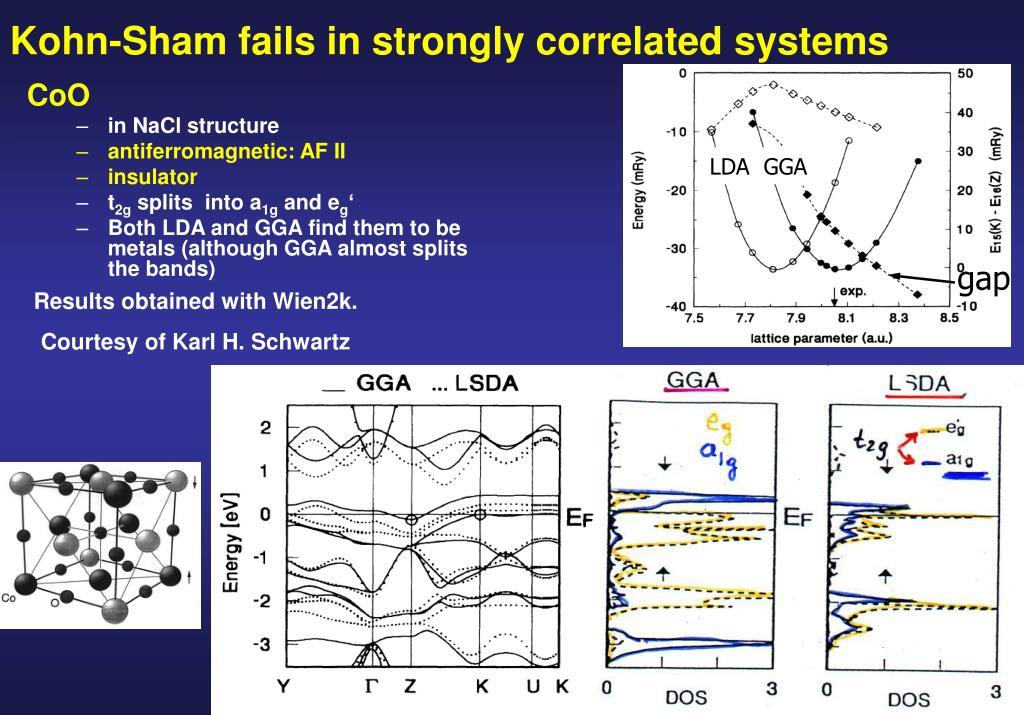 Kohn-Sham fails in strongly correlated systems