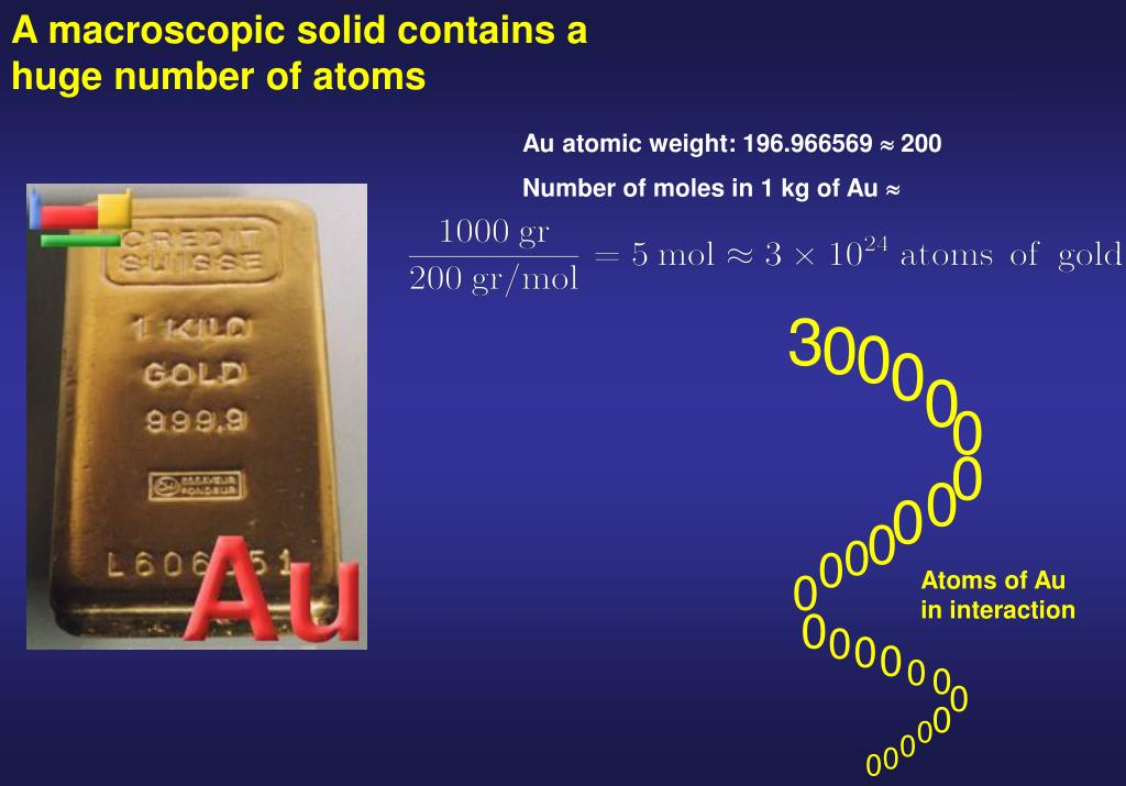 A macroscopic solid contains a huge number of atoms